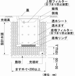 浸透ますの標準構造図